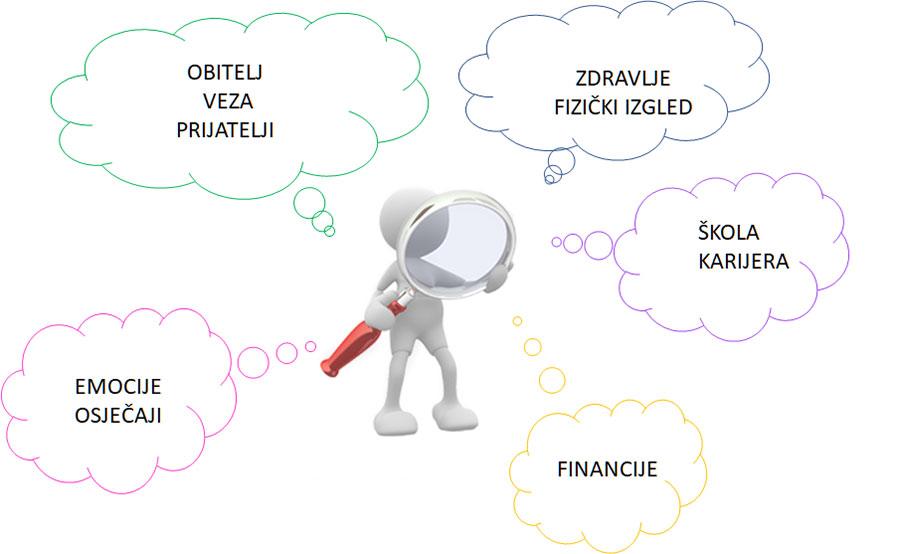 Coaching - infografika